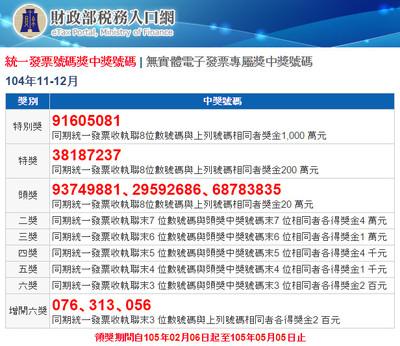 台湾レシート宝くじ当選番号の写真